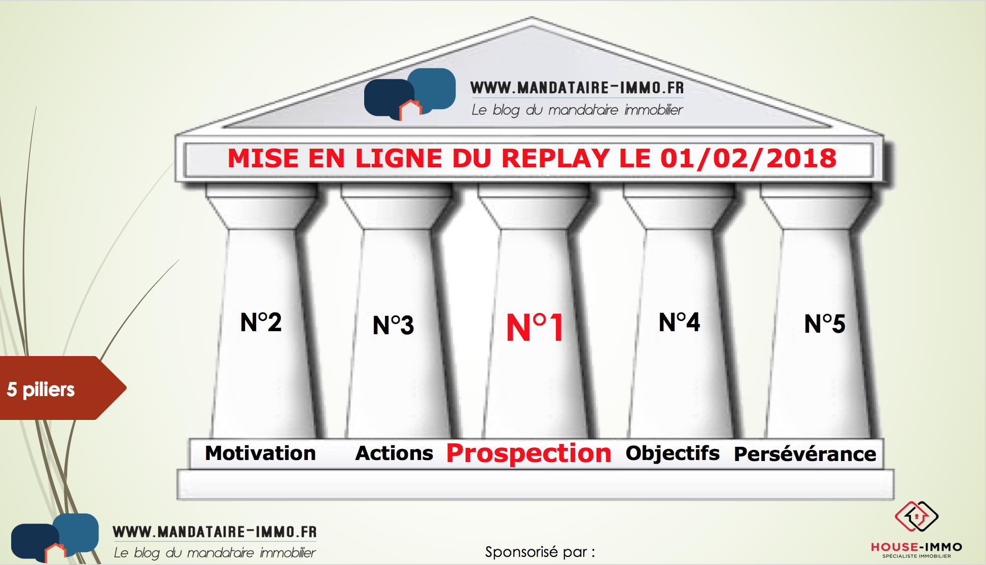 Formation prospection